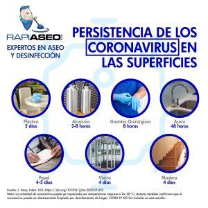PREVENCION-CORONAVIRUS-RAPIASEO-persistencia-en-superficies